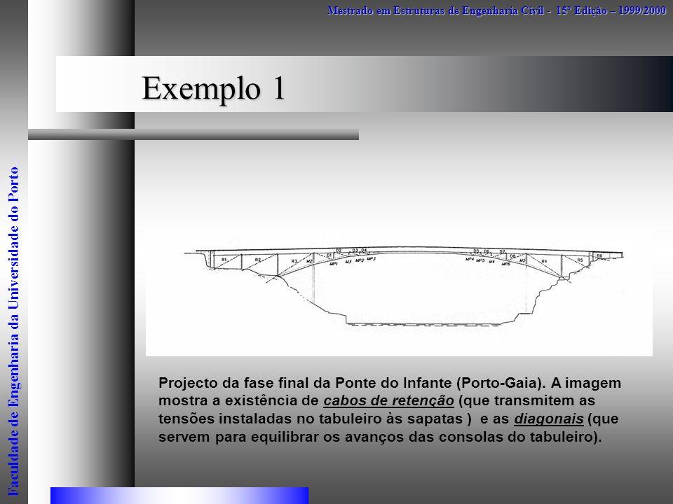Exemplo 1 Mestrado em Estruturas de Engenharia Civil - 15º Edição – 1999/2000 Faculdade de Engenharia da Universidade do Porto Projecto da fase final