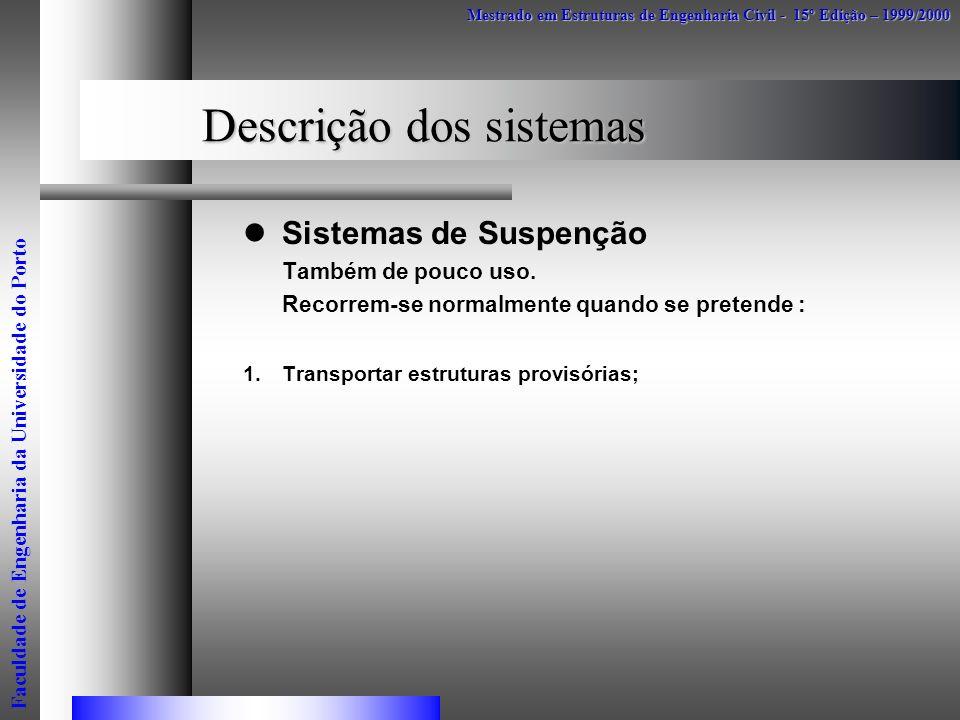 Descrição dos sistemas Sistemas de Suspenção Também de pouco uso. Recorrem-se normalmente quando se pretende : 1.Transportar estruturas provisórias; M
