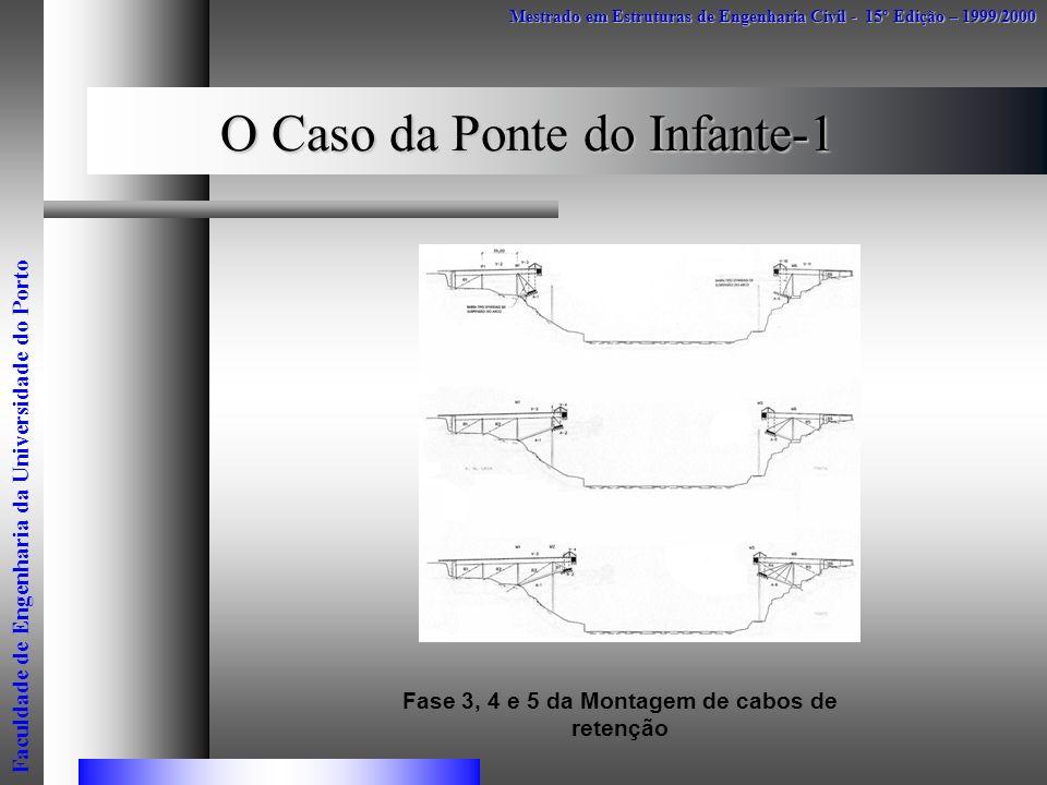 O Caso da Ponte do Infante-1 Mestrado em Estruturas de Engenharia Civil - 15º Edição – 1999/2000 Faculdade de Engenharia da Universidade do Porto Fase
