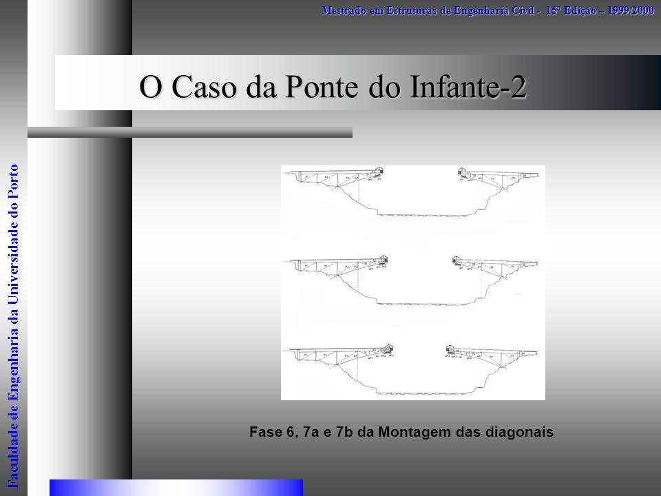 O Caso da Ponte do Infante-2 Mestrado em Estruturas de Engenharia Civil - 15º Edição – 1999/2000 Faculdade de Engenharia da Universidade do Porto Fase