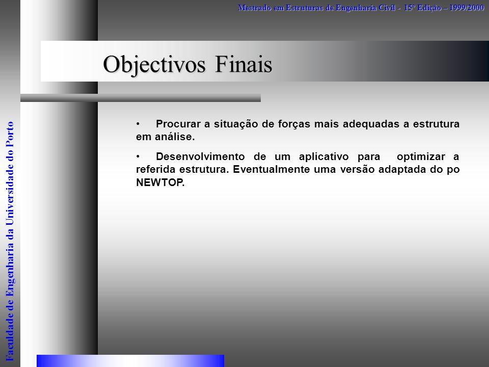 Objectivos Finais Procurar a situação de forças mais adequadas a estrutura em análise. Desenvolvimento de um aplicativo para optimizar a referida estr