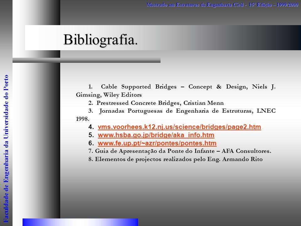 Bibliografia. 1. Cable Supported Bridges – Concept & Design, Niels J. Gimsing, Wiley Editors 2. Prestressed Concrete Bridges, Cristian Menn 3. Jornada
