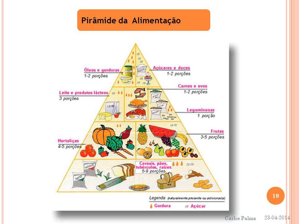 Pirâmide da Alimentação 23-04-2014 19 Carlos Palma
