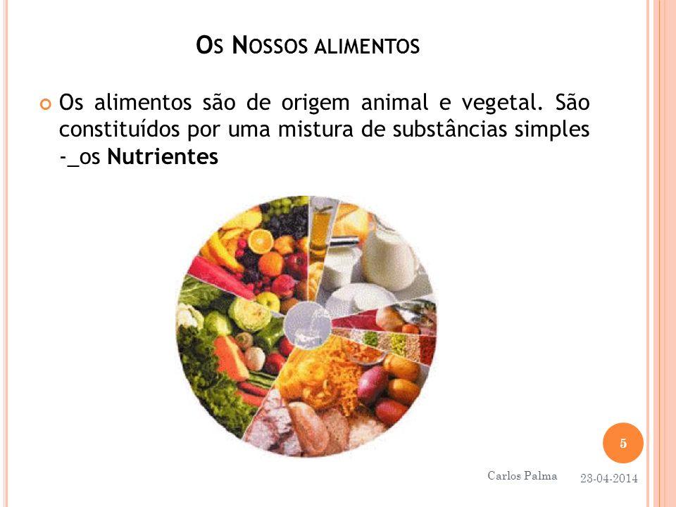 O S N OSSOS ALIMENTOS Os alimentos são de origem animal e vegetal. São constituídos por uma mistura de substâncias simples -_os Nutrientes 23-04-2014