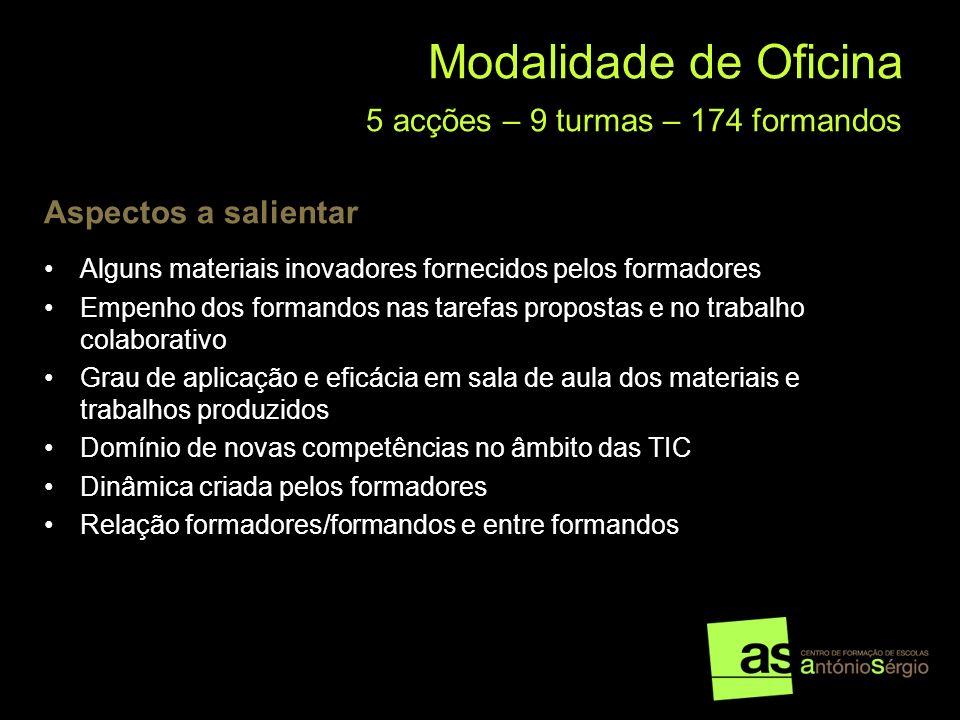 Modalidade de Oficina 5 acções – 9 turmas – 174 formandos Aspectos a salientar Alguns materiais inovadores fornecidos pelos formadores Empenho dos for