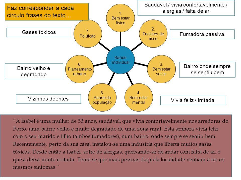 Saúde individual 1. Bem estar físico 2. Factores de risco 3. Bem estar social 4. Bem-estar mental 5. Saúde da população 6. Planeamento urbano 7. Polui