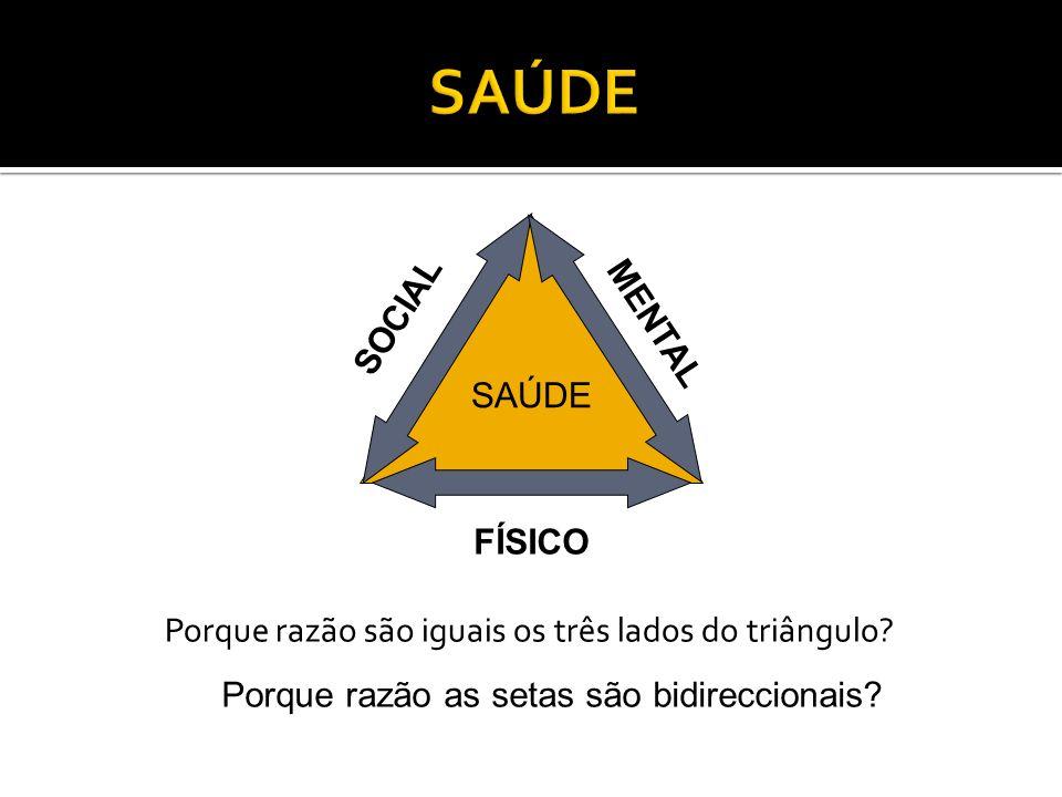 Porque razão são iguais os três lados do triângulo? SAÚDE SOCIAL MENTAL FÍSICO Porque razão as setas são bidireccionais?