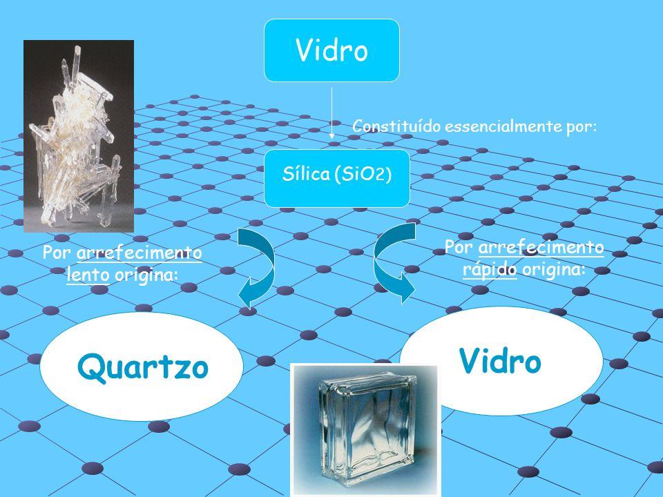 Vidro Constituído essencialmente por: Sílica (SiO 2) Por arrefecimento lento origina: Por arrefecimento rápido origina: Quartzo Vidro