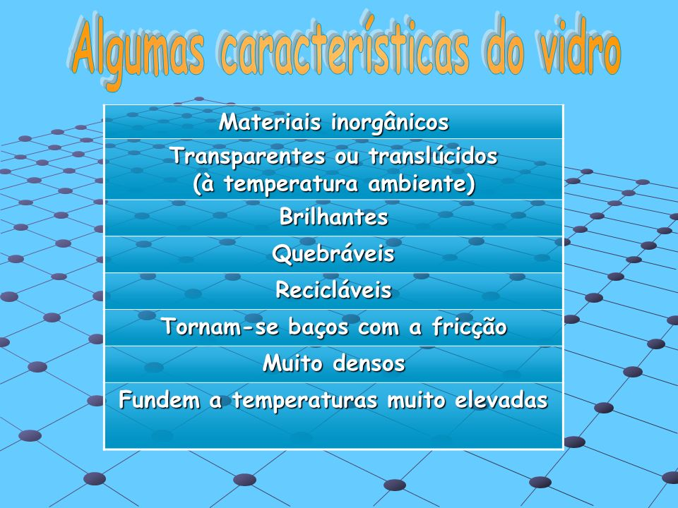 Materiais inorgânicos Transparentes ou translúcidos (à temperatura ambiente) Brilhantes Quebráveis Recicláveis Tornam-se baços com a fricção Muito den