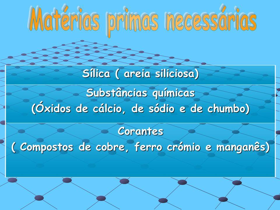 Sílica ( areia siliciosa) Substâncias químicas (Óxidos de cálcio, de sódio e de chumbo) Corantes ( Compostos de cobre, ferro crómio e manganês)