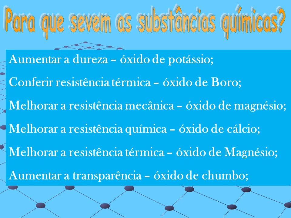 Aumentar a dureza – óxido de potássio; Conferir resistência térmica – óxido de Boro; Melhorar a resistência mecânica – óxido de magnésio; Melhorar a r