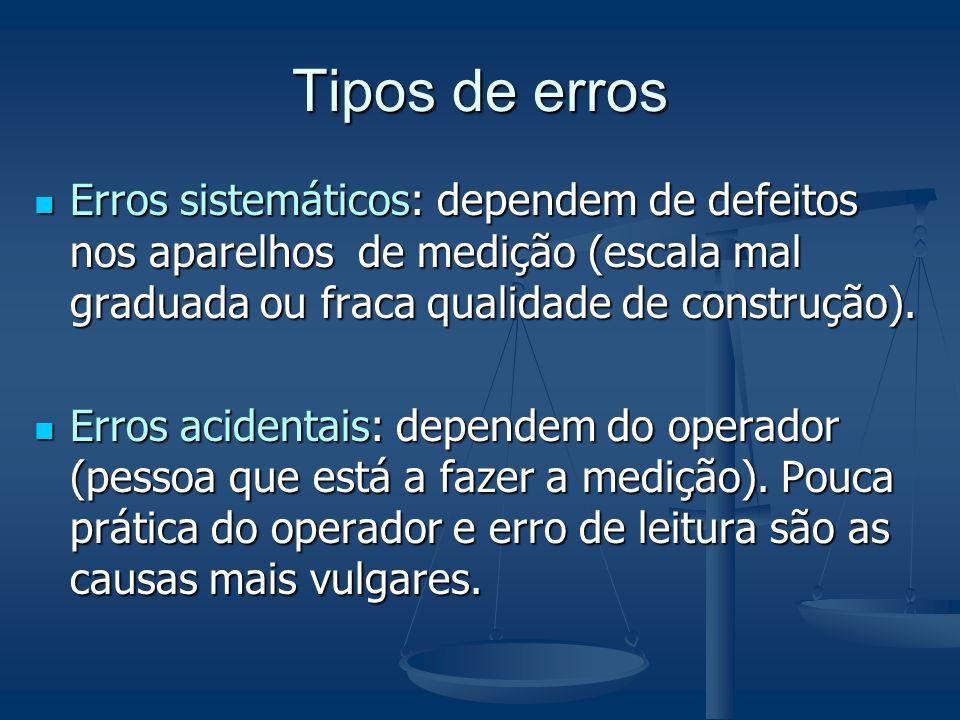 Tipos de erros Erros sistemáticos: dependem de defeitos nos aparelhos de medição (escala mal graduada ou fraca qualidade de construção). Erros sistemá