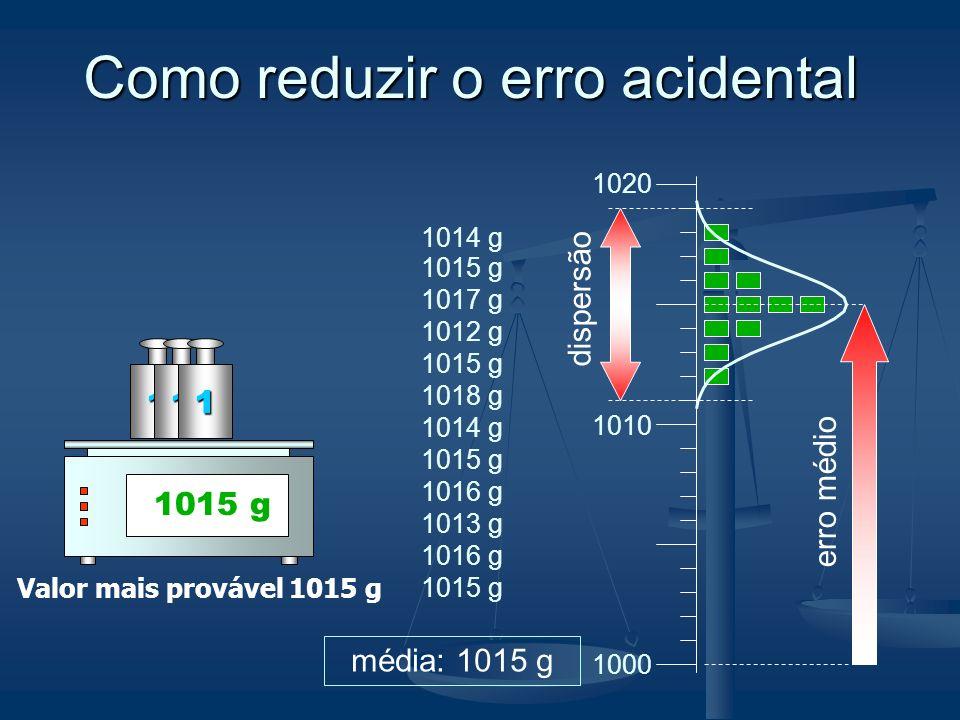 Como reduzir o erro acidental 0 g 1014 g 111 1000 1010 1020 1012 g 1015 g 1018 g 1014 g 1015 g 1016 g 1013 g 1016 g 1015 g 1017 g erro médio dispersão