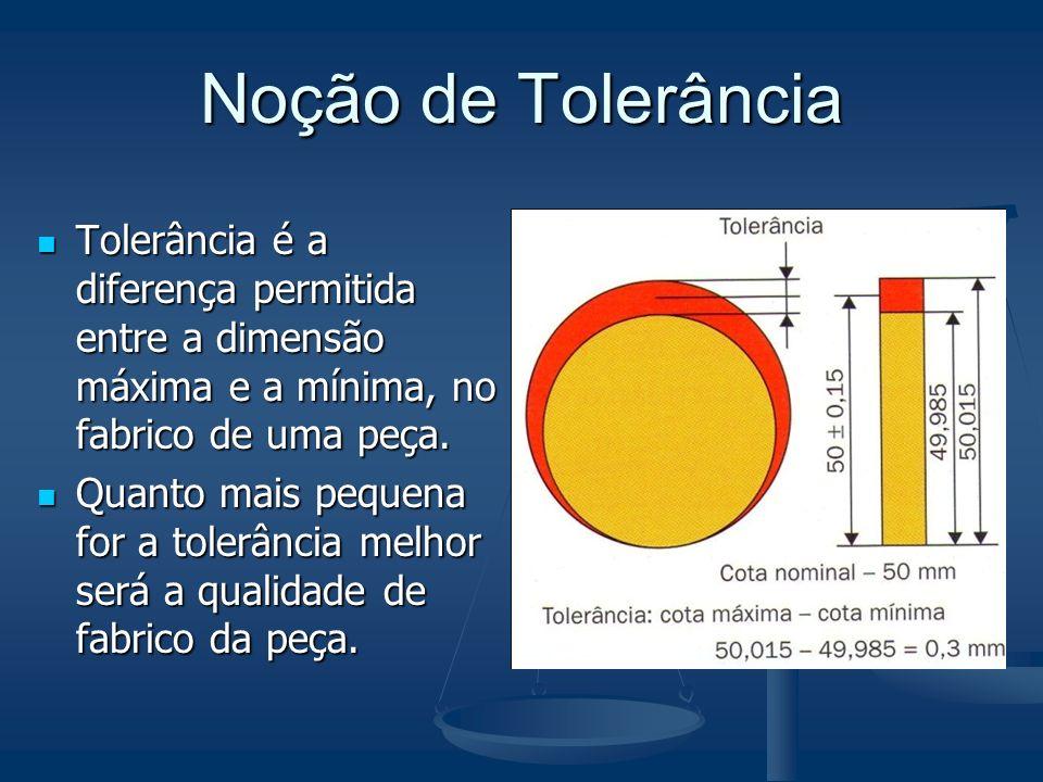 Tolerância é a diferença permitida entre a dimensão máxima e a mínima, no fabrico de uma peça. Tolerância é a diferença permitida entre a dimensão máx