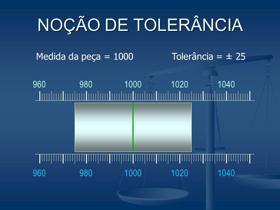 NOÇÃO DE TOLERÂNCIA 100010201040960980 100010201040960980 Medida da peça = 1000 Tolerância = ± 25