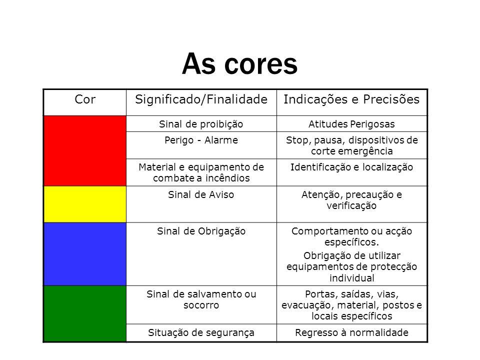 As cores CorSignificado/FinalidadeIndicações e Precisões Sinal de proibiçãoAtitudes Perigosas Perigo - AlarmeStop, pausa, dispositivos de corte emergê