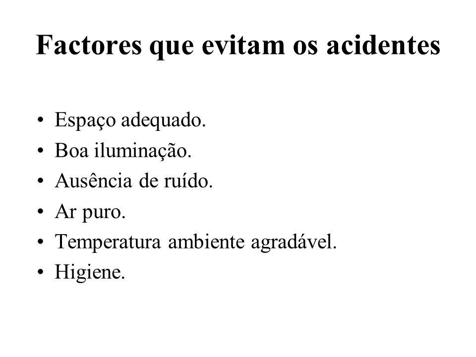 Factores que evitam os acidentes Espaço adequado.Boa iluminação.