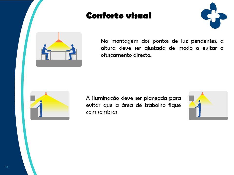 19 Conforto visual Na montagem dos pontos de luz pendentes, a altura deve ser ajustada de modo a evitar o ofuscamento directo.
