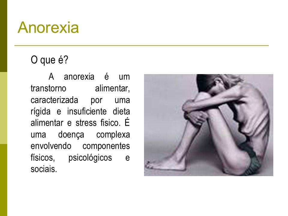 Anorexia O que é.