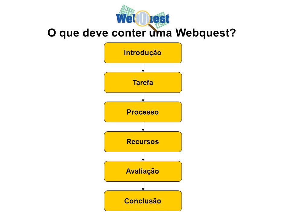 O que deve conter uma Webquest? Introdução Tarefa Processo Recursos Avaliação Conclusão