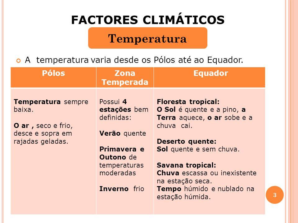 3 FACTORES CLIMÁTICOS A temperatura varia desde os Pólos até ao Equador.