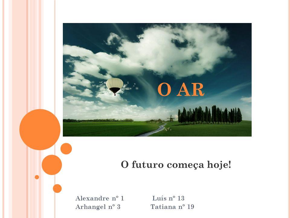 O AR O futuro começa hoje! Alexandre nº 1 Luís nº 13 Arhangel nº 3 Tatiana nº 19