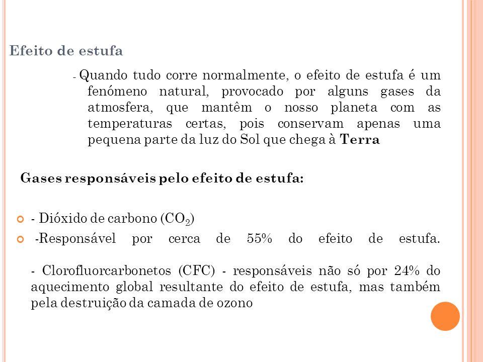 Efeito de estufa - Quando tudo corre normalmente, o efeito de estufa é um fenómeno natural, provocado por alguns gases da atmosfera, que mantêm o noss