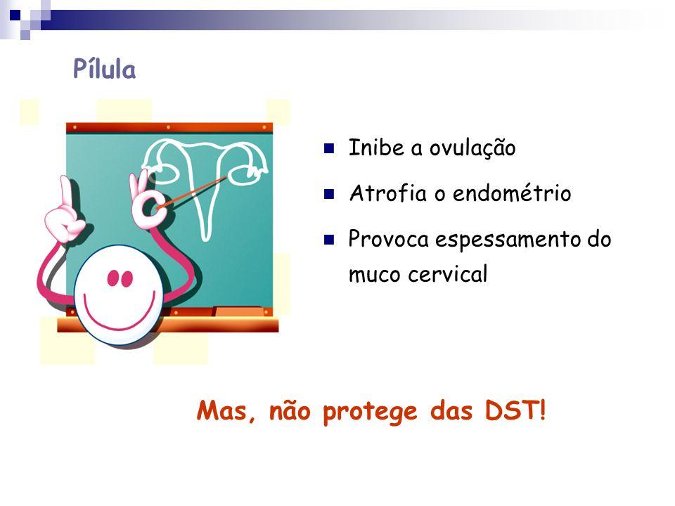 Pílula Inibe a ovulação Atrofia o endométrio Provoca espessamento do muco cervical Mas, não protege das DST!