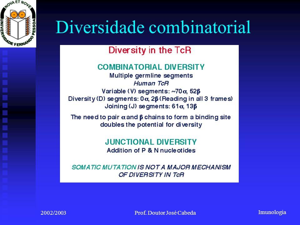 Imunologia 2002/2003Prof. Doutor José Cabeda Diversidade combinatorial