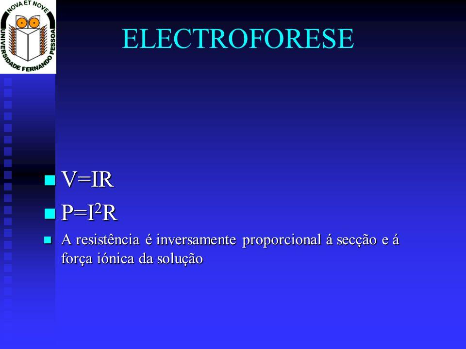 ELECTROFORESE V=IR V=IR P=I 2 R P=I 2 R A resistência é inversamente proporcional á secção e á força iónica da solução A resistência é inversamente pr