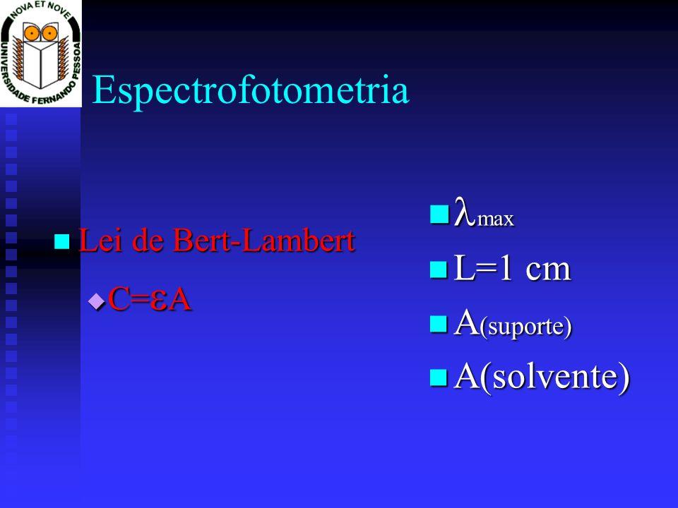 Espectrofotometria Lei de Bert-Lambert Lei de Bert-Lambert C= A C= A max L=1 cm A (suporte) A(solvente)
