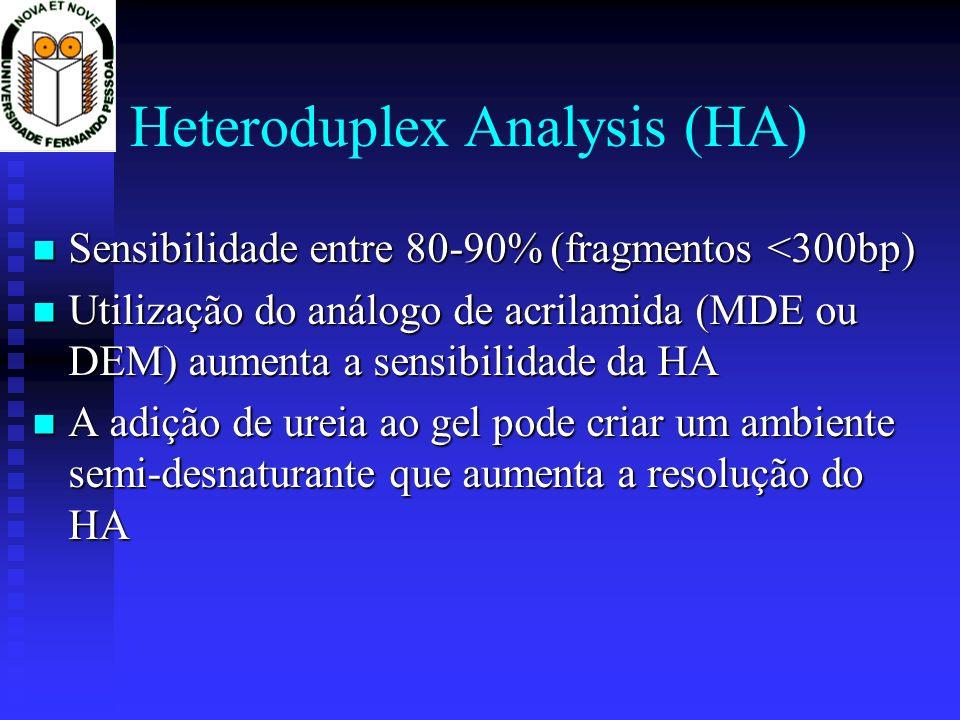 Heteroduplex Analysis (HA) Sensibilidade entre 80-90% (fragmentos <300bp) Sensibilidade entre 80-90% (fragmentos <300bp) Utilização do análogo de acri