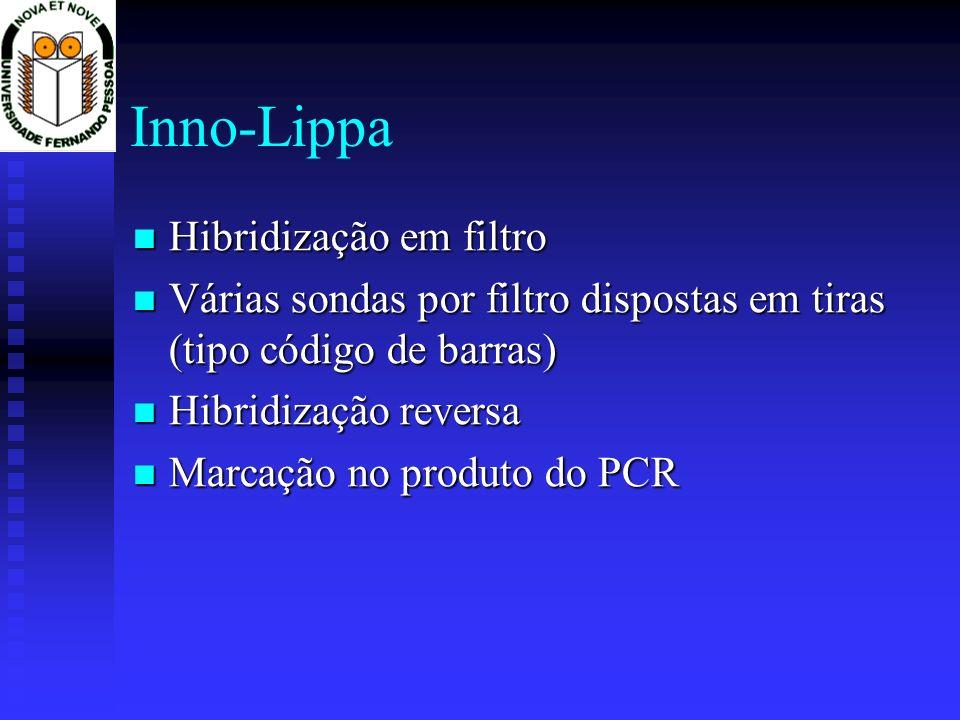 Inno-Lippa Hibridização em filtro Hibridização em filtro Várias sondas por filtro dispostas em tiras (tipo código de barras) Várias sondas por filtro