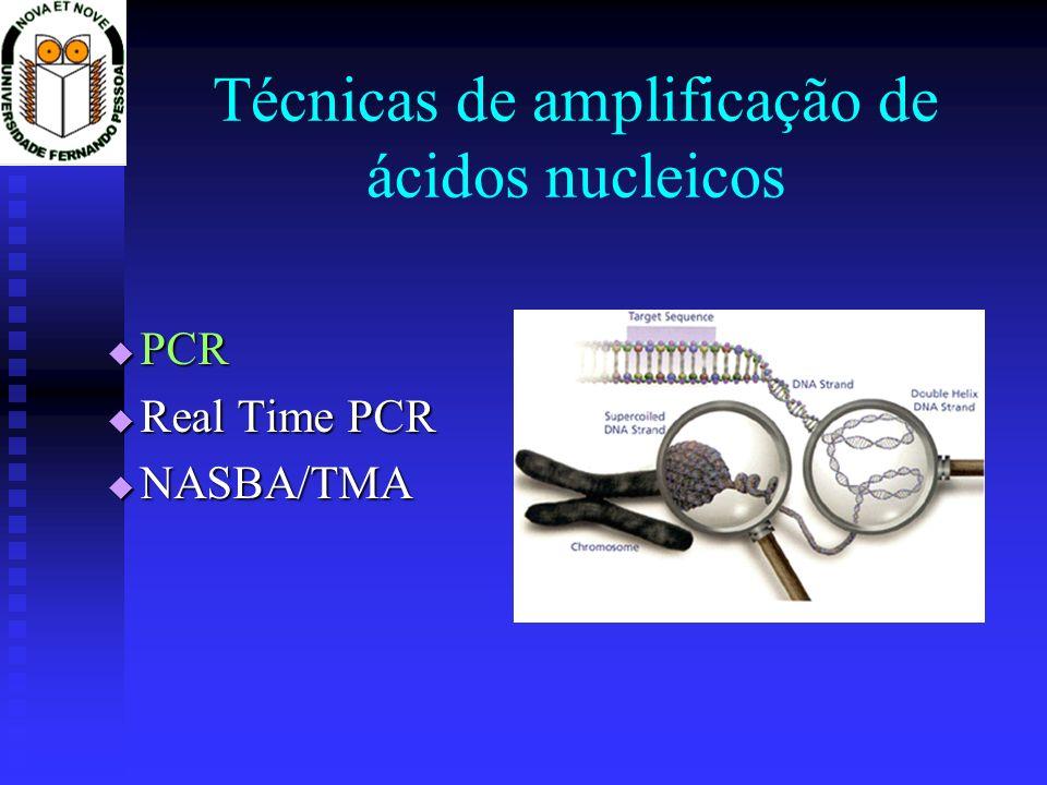 16S rDNA Aplicações: Aplicações: LCR, Sangue, produtos biológicos estéreis LCR, Sangue, produtos biológicos estéreis Problemas: Problemas: Detecção de bactérias inviáveis Detecção de bactérias inviáveis Risco de contaminação laboratorial Risco de contaminação laboratorial Risco de contaminação na colheita Risco de contaminação na colheita Correlacionar resultados positivos com a clínica