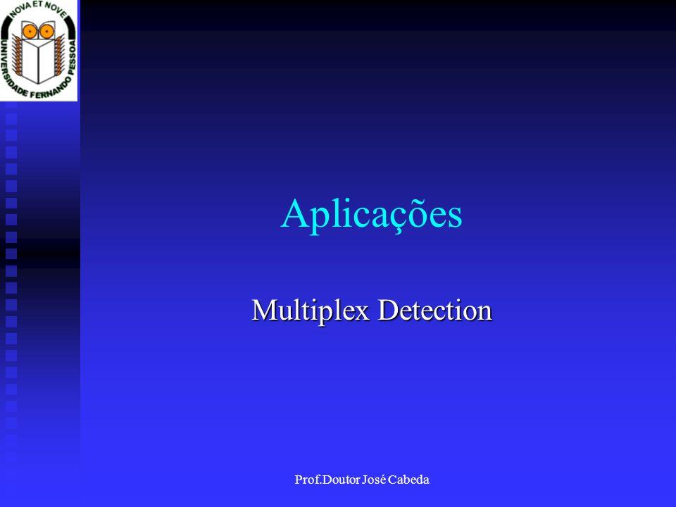 Prof.Doutor José Cabeda Aplicações Multiplex Detection