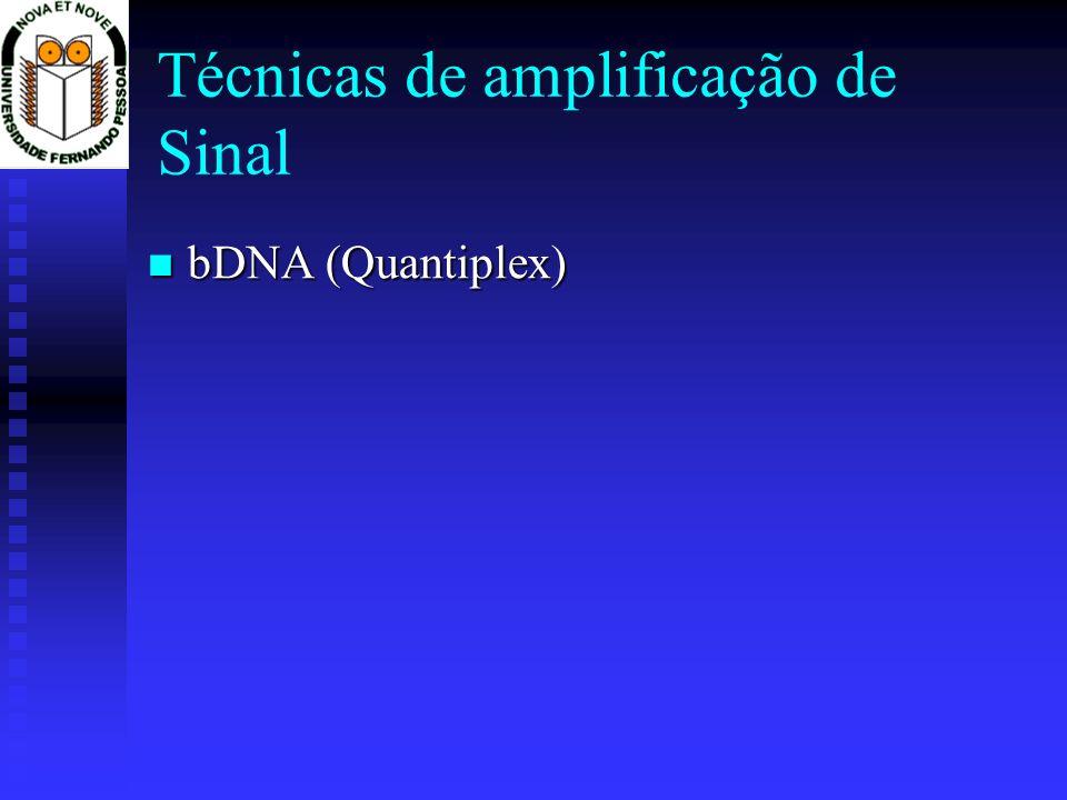 Técnicas de amplificação de Sinal bDNA (Quantiplex) bDNA (Quantiplex)