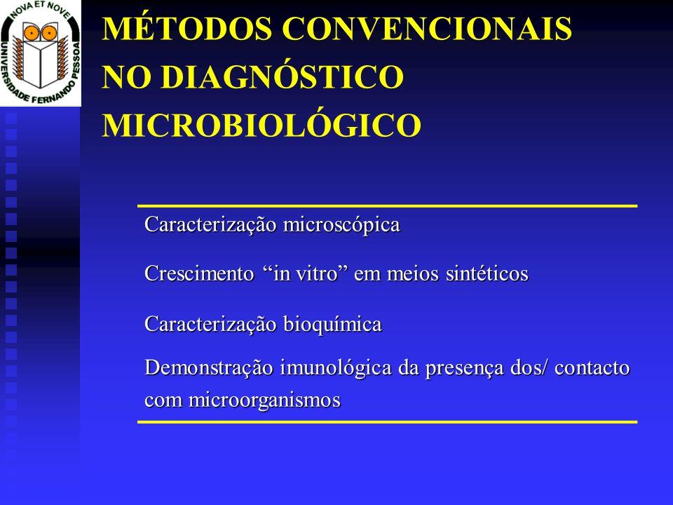 MÉTODOS CONVENCIONAIS NO DIAGNÓSTICO MICROBIOLÓGICO Caracterização microscópica Crescimento in vitro em meios sintéticos Caracterização bioquímica Dem