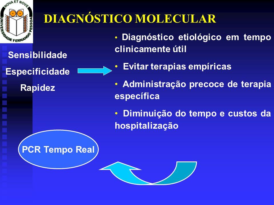 DIAGNÓSTICO MOLECULAR Sensibilidade Especificidade Rapidez Diagnóstico etiológico em tempo clinicamente útil Evitar terapias empíricas Administração p