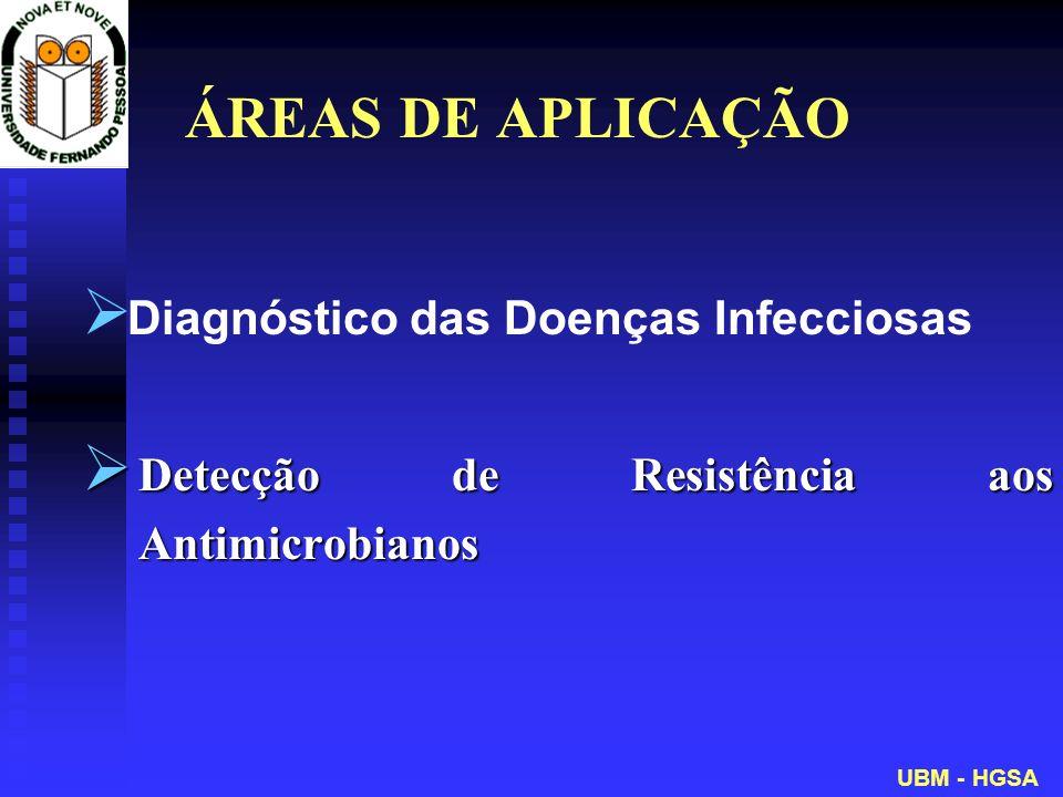 ÁREAS DE APLICAÇÃO Detecção de Resistência aos Antimicrobianos Detecção de Resistência aos Antimicrobianos Diagnóstico das Doenças Infecciosas UBM - H