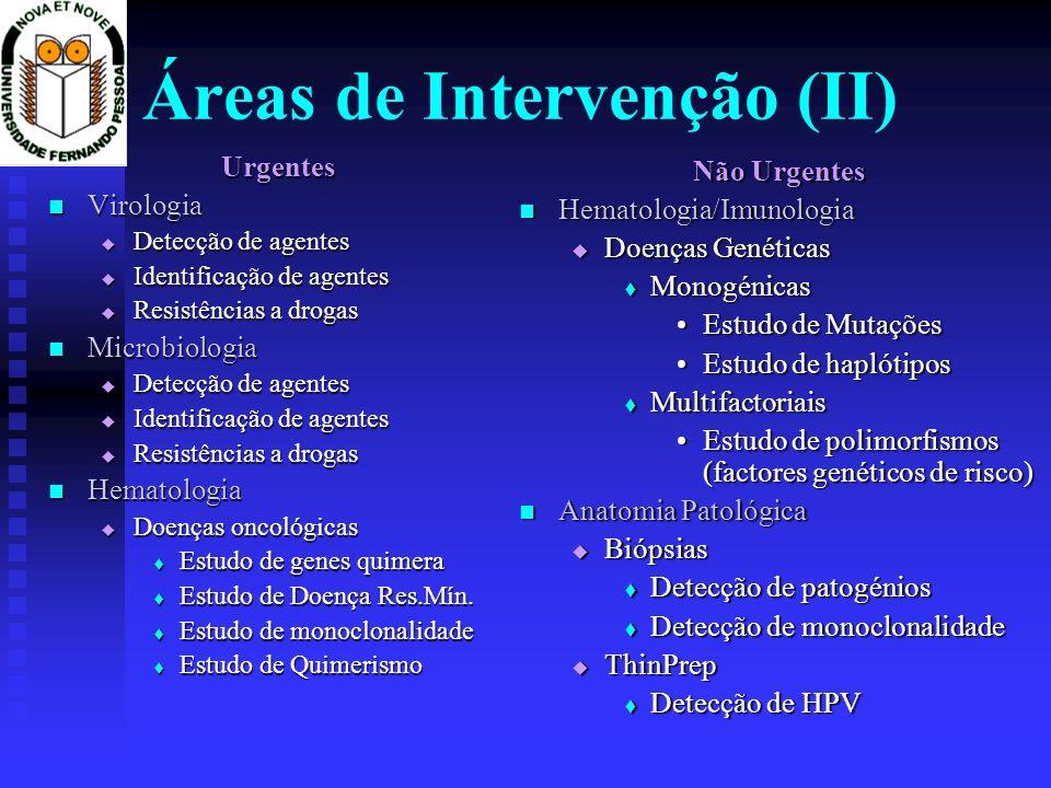 Áreas de Intervenção (II) Urgentes Virologia Virologia Detecção de agentes Detecção de agentes Identificação de agentes Identificação de agentes Resis