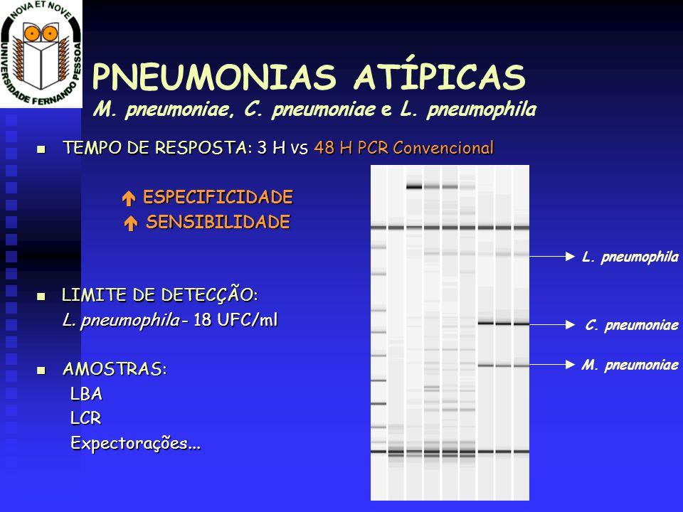PNEUMONIAS ATÍPICAS M. pneumoniae, C. pneumoniae e L. pneumophila TEMPO DE RESPOSTA: 3 H VS 48 H PCR Convencional TEMPO DE RESPOSTA: 3 H VS 48 H PCR C