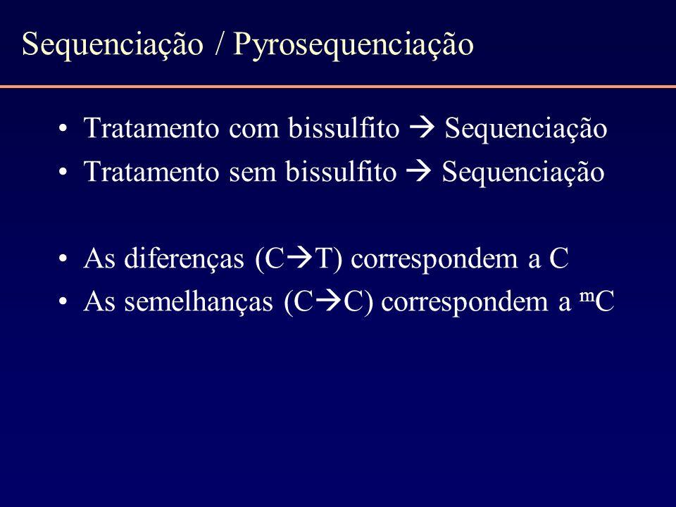 Sequenciação / Pyrosequenciação Tratamento com bissulfito Sequenciação Tratamento sem bissulfito Sequenciação As diferenças (C T) correspondem a C As