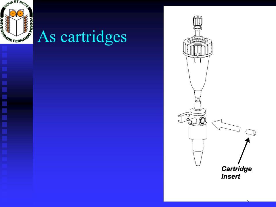 As cartridges