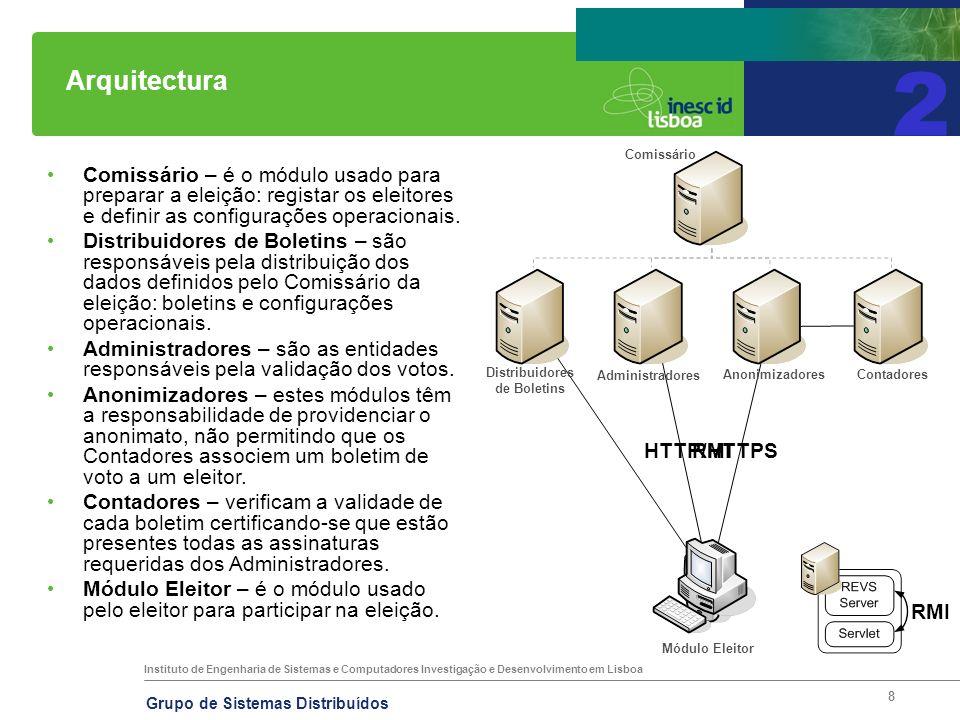 Instituto de Engenharia de Sistemas e Computadores Investigação e Desenvolvimento em Lisboa Grupo de Sistemas Distribuídos 8 Arquitectura Comissário – é o módulo usado para preparar a eleição: registar os eleitores e definir as configurações operacionais.