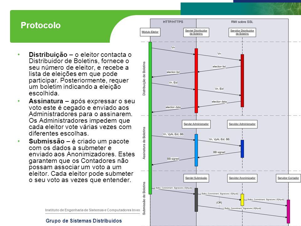 Instituto de Engenharia de Sistemas e Computadores Investigação e Desenvolvimento em Lisboa Grupo de Sistemas Distribuídos 9 Protocolo 2 Distribuição