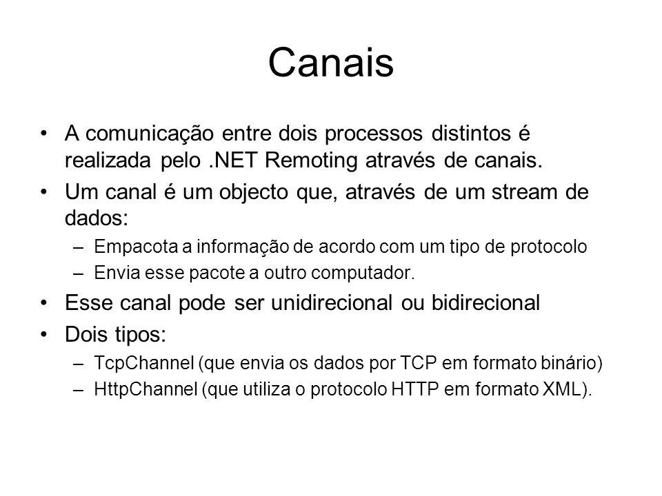 Canais A comunicação entre dois processos distintos é realizada pelo.NET Remoting através de canais.
