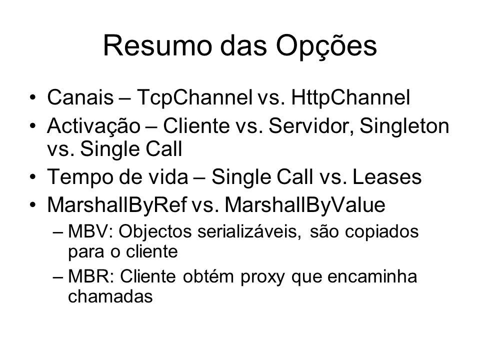 Resumo das Opções Canais – TcpChannel vs. HttpChannel Activação – Cliente vs.