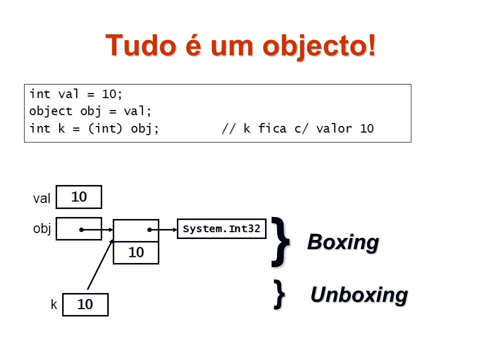 Redefinição de Operadores Em C# é possível redefinir os operadores existentes.