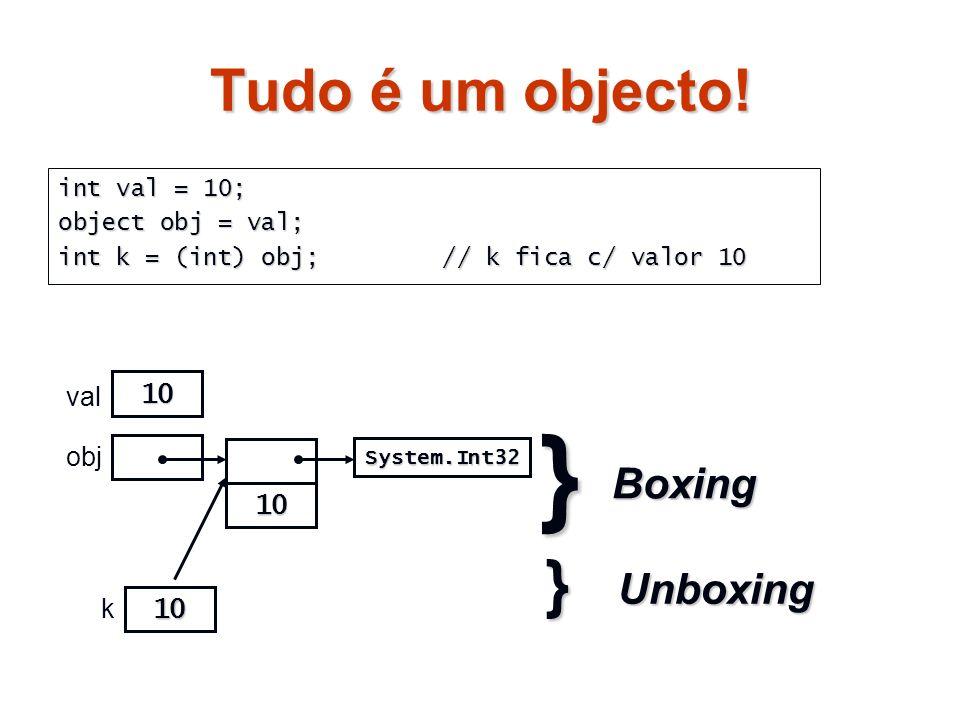 Tudo é um objecto! int val = 10; object obj = val; int k = (int) obj;// k fica c/ valor 10 System.Int32}Boxing 10 10 val obj}Unboxing 10 k