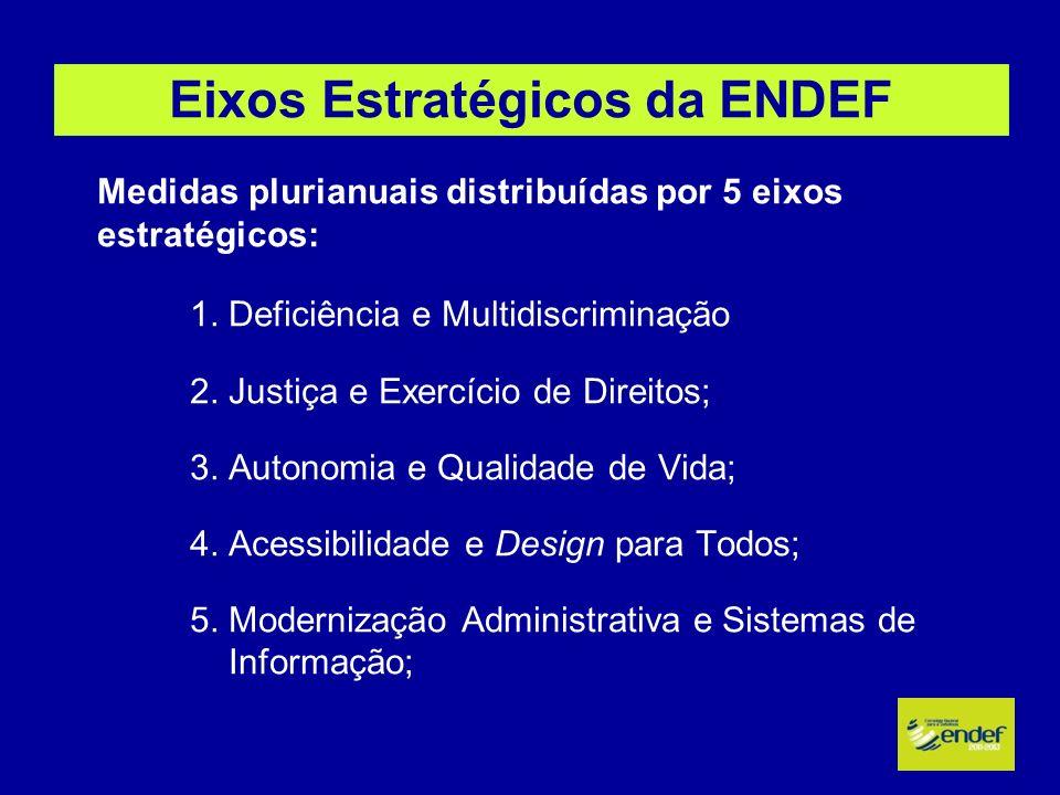 Eixos Estratégicos da ENDEF Medidas plurianuais distribuídas por 5 eixos estratégicos: 1. Deficiência e Multidiscriminação 2. Justiça e Exercício de D